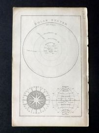 Cornwell & Dower 1849 Antique Map. Solar System. Celestial Astronomy